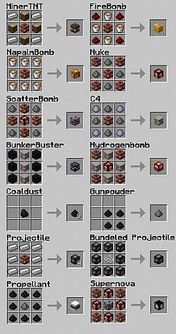 tnt-mod-minecraft-craft