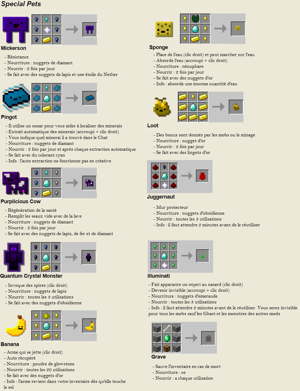 Mod Inventory Pets : 1.10.2 : Minecraft-aventure.com