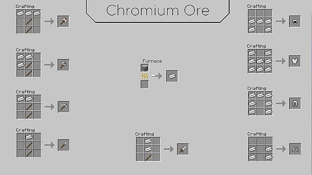 minecraft-mod-aventure-minecraft+craft-chromium-ore