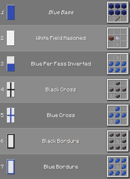 Minecraft Tardis Plugin Crafting Recipes